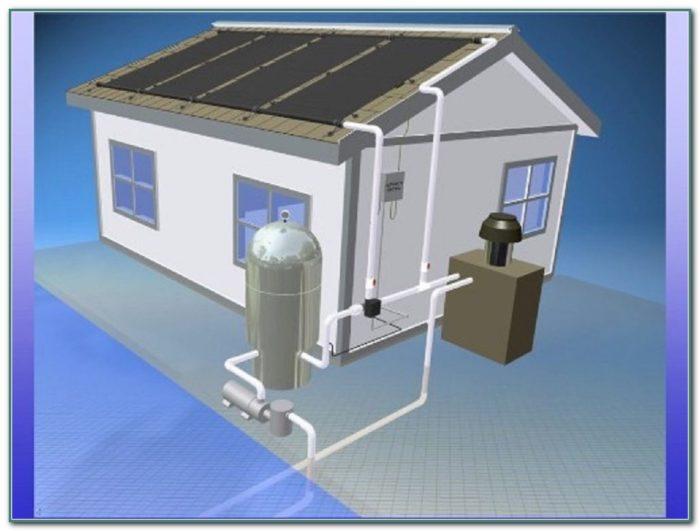 Inground Pool Solar Heater System