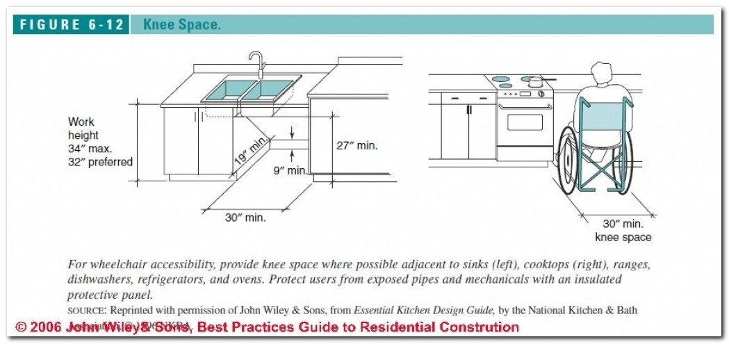 Ada Compliant Kitchen Sink Cabinet Sink And Faucet Home