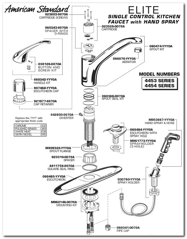 American Standard Selectronic Faucet Troubleshooting