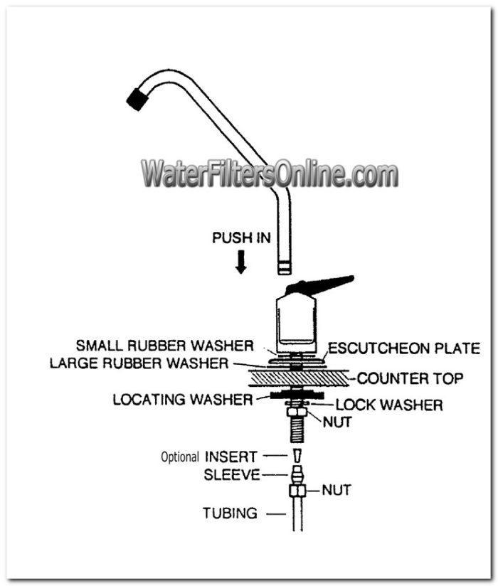 Culligan Water Filter Faucet Leaking Sink And Faucet