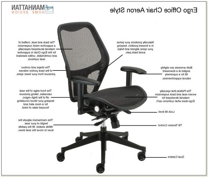 Aeron Chair Knock Off