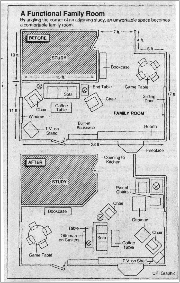 Arrange My Living Room App